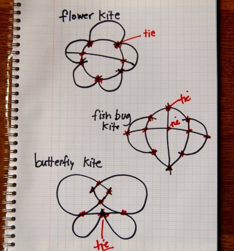 How to make a beautiful kite red ted arts blog 3 take a reed cut it to size and securely tie ends together by looping quilting thread very tightly around and over a dozen times mightylinksfo